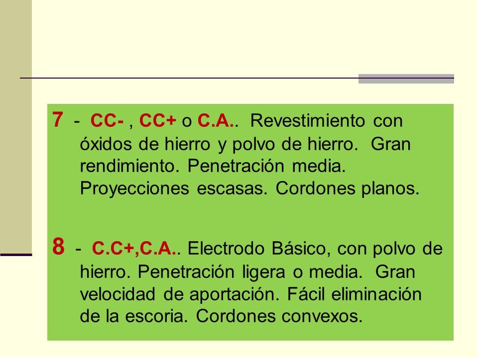 7 - CC- , CC+ o C.A.. Revestimiento con óxidos de hierro y polvo de hierro. Gran rendimiento. Penetración media. Proyecciones escasas. Cordones planos.