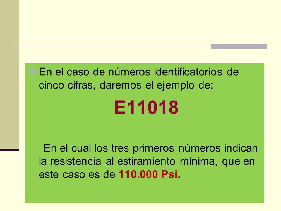 En el caso de números identificatorios de cinco cifras, daremos el ejemplo de: