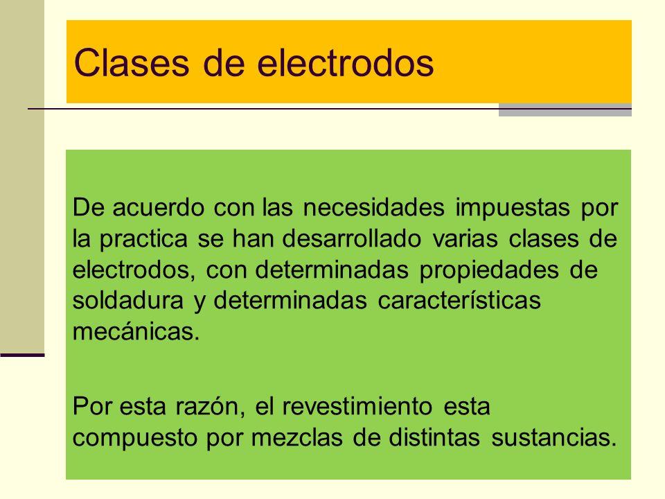 Clases de electrodos