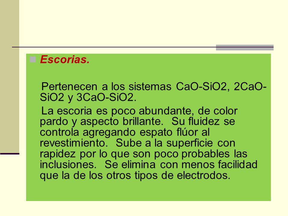 Escorias. Pertenecen a los sistemas CaO-SiO2, 2CaO-SiO2 y 3CaO-SiO2.