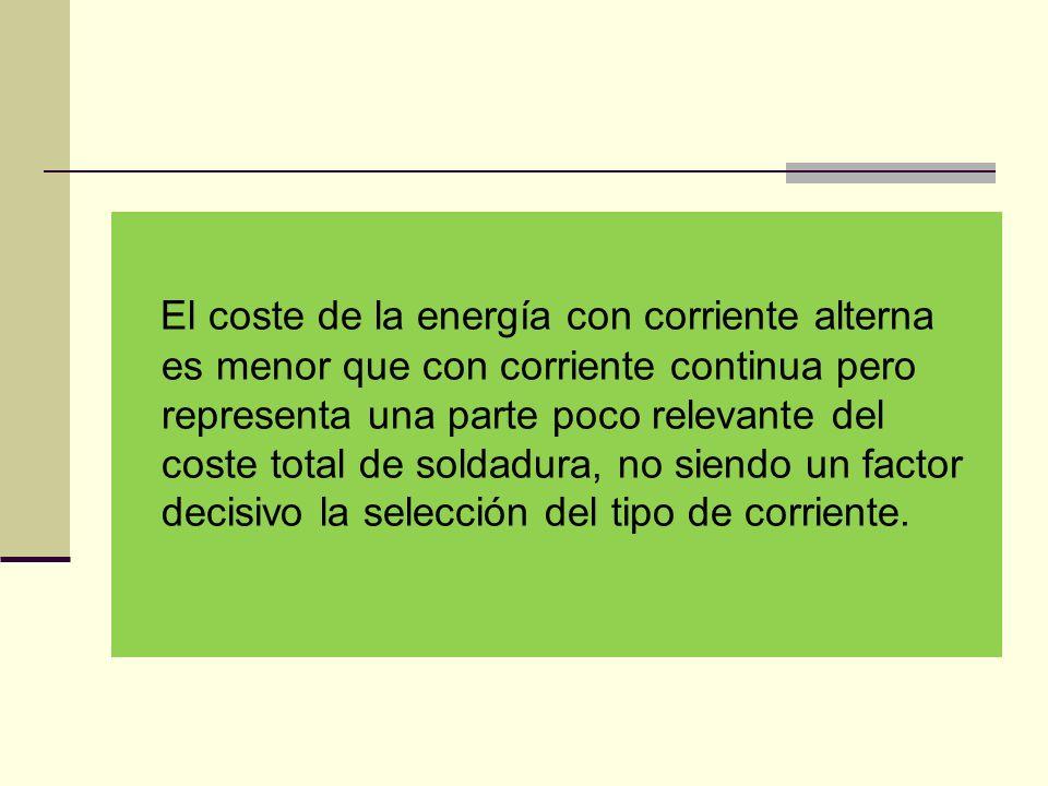 El coste de la energía con corriente alterna es menor que con corriente continua pero representa una parte poco relevante del coste total de soldadura, no siendo un factor decisivo la selección del tipo de corriente.