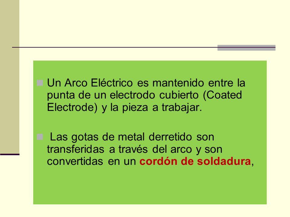 Un Arco Eléctrico es mantenido entre la punta de un electrodo cubierto (Coated Electrode) y la pieza a trabajar.