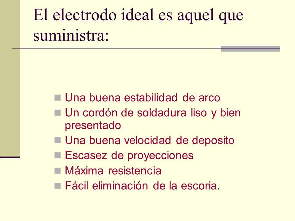 El electrodo ideal es aquel que suministra: