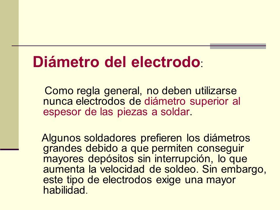Diámetro del electrodo:
