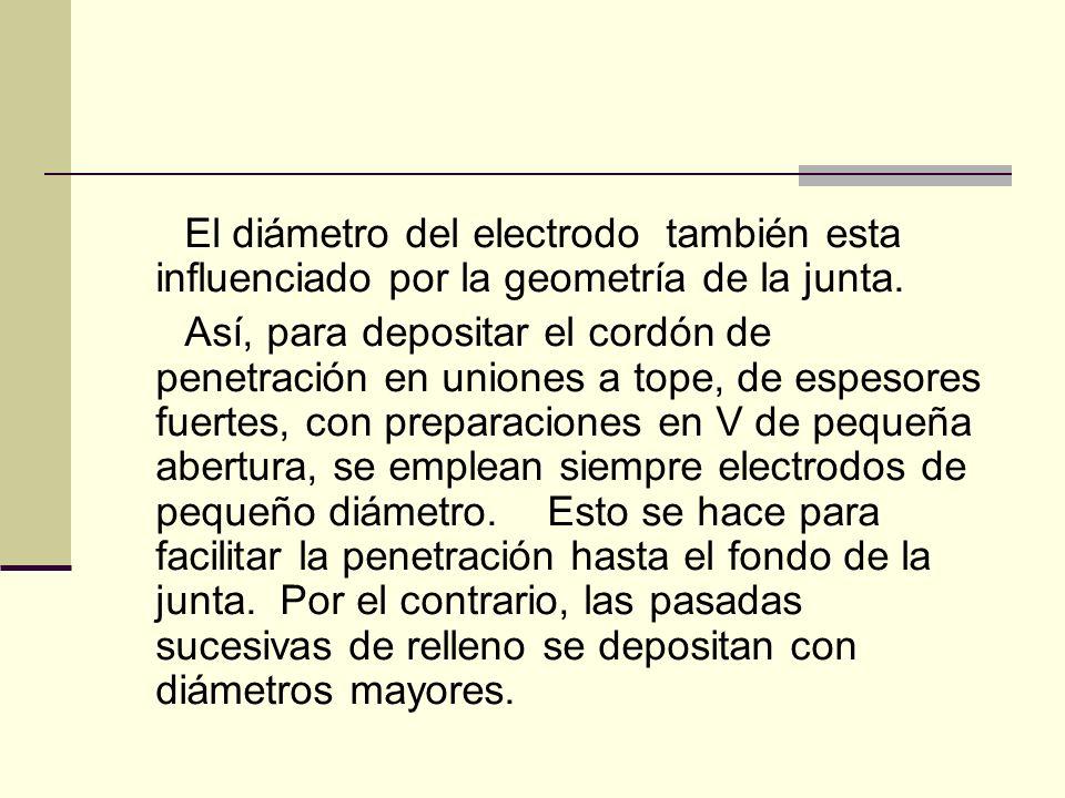 El diámetro del electrodo también esta influenciado por la geometría de la junta.