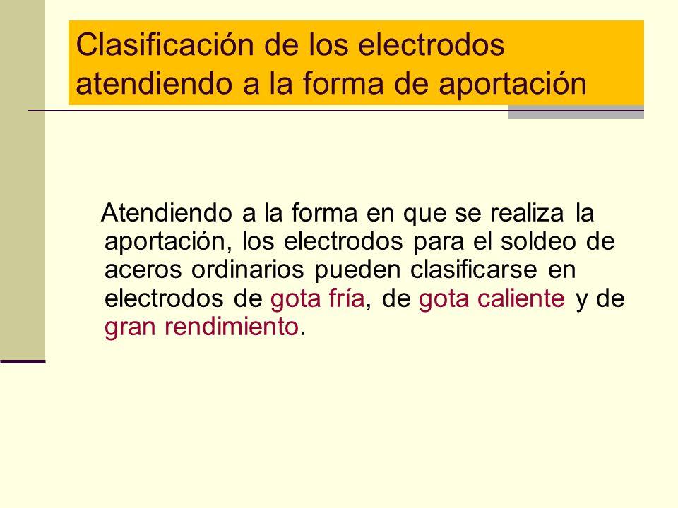 Clasificación de los electrodos atendiendo a la forma de aportación