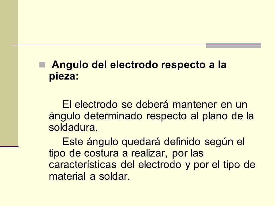 Angulo del electrodo respecto a la pieza: