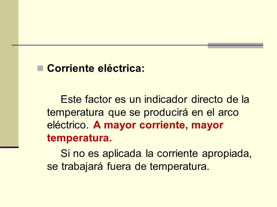 Corriente eléctrica: