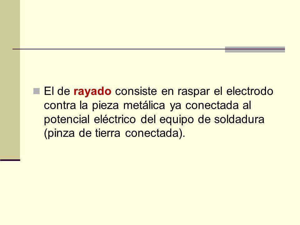 El de rayado consiste en raspar el electrodo contra la pieza metálica ya conectada al potencial eléctrico del equipo de soldadura (pinza de tierra conectada).