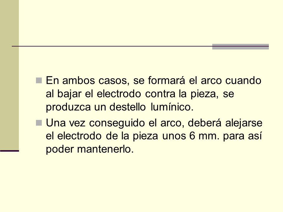 En ambos casos, se formará el arco cuando al bajar el electrodo contra la pieza, se produzca un destello lumínico.