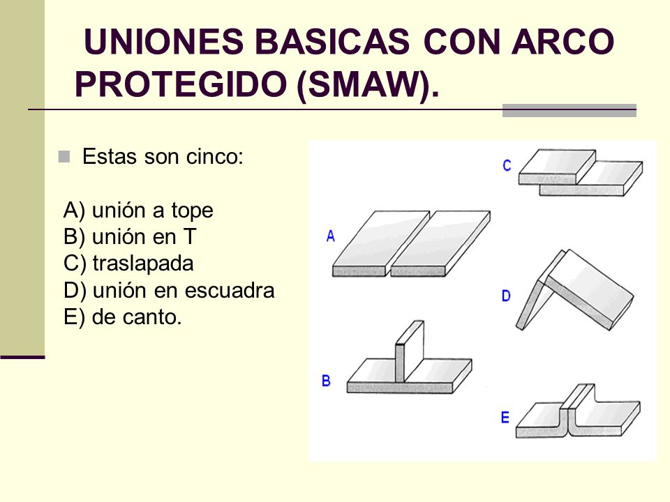 UNIONES BASICAS CON ARCO PROTEGIDO (SMAW).
