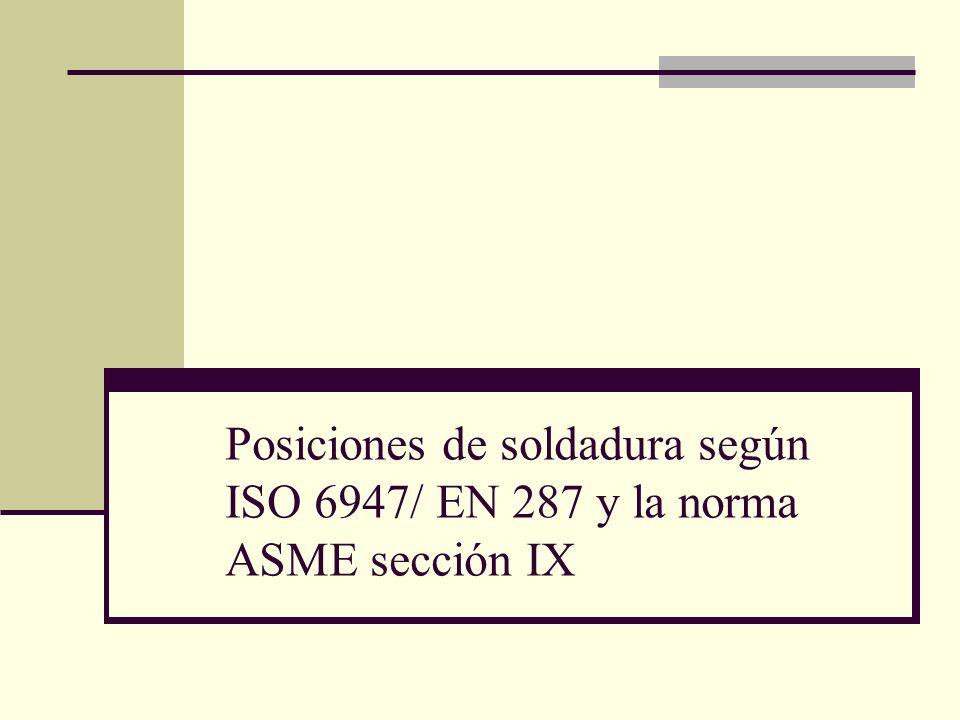 Posiciones de soldadura según ISO 6947/ EN 287 y la norma ASME sección IX