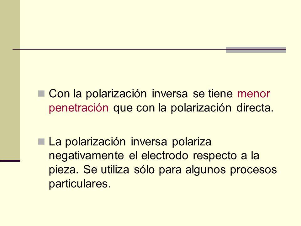 Con la polarización inversa se tiene menor penetración que con la polarización directa.