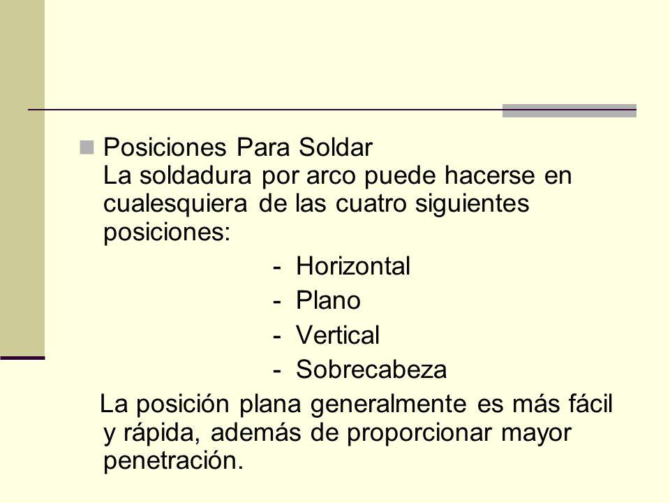 Posiciones Para Soldar La soldadura por arco puede hacerse en cualesquiera de las cuatro siguientes posiciones: