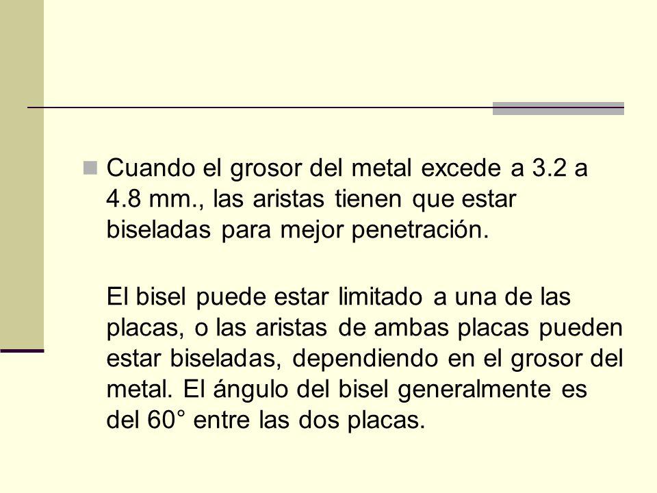Cuando el grosor del metal excede a 3. 2 a 4. 8 mm
