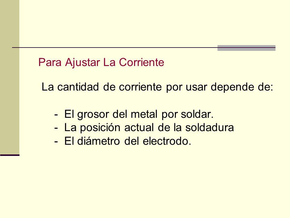 La cantidad de corriente por usar depende de: