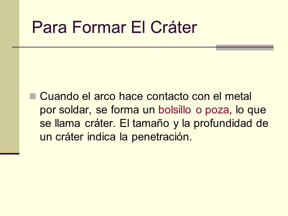 Para Formar El Cráter