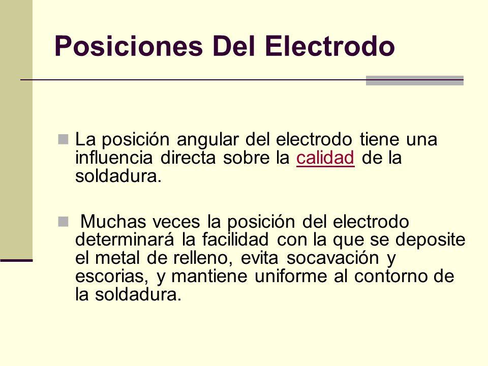 Posiciones Del Electrodo