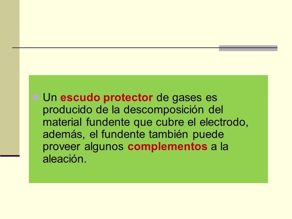 Un escudo protector de gases es producido de la descomposición del material fundente que cubre el electrodo, además, el fundente también puede proveer algunos complementos a la aleación.