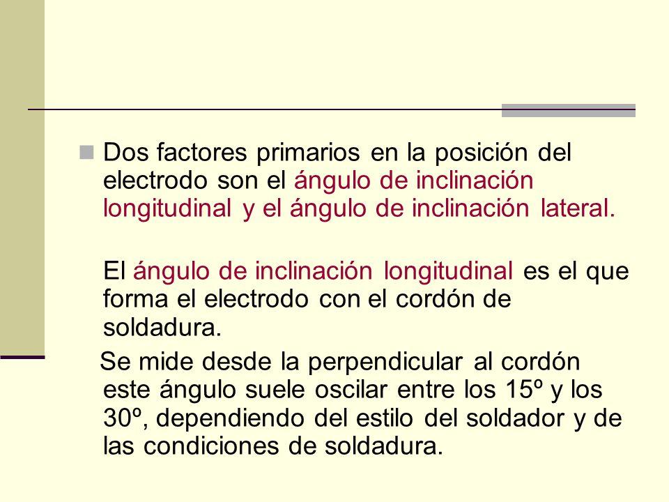 Dos factores primarios en la posición del electrodo son el ángulo de inclinación longitudinal y el ángulo de inclinación lateral.