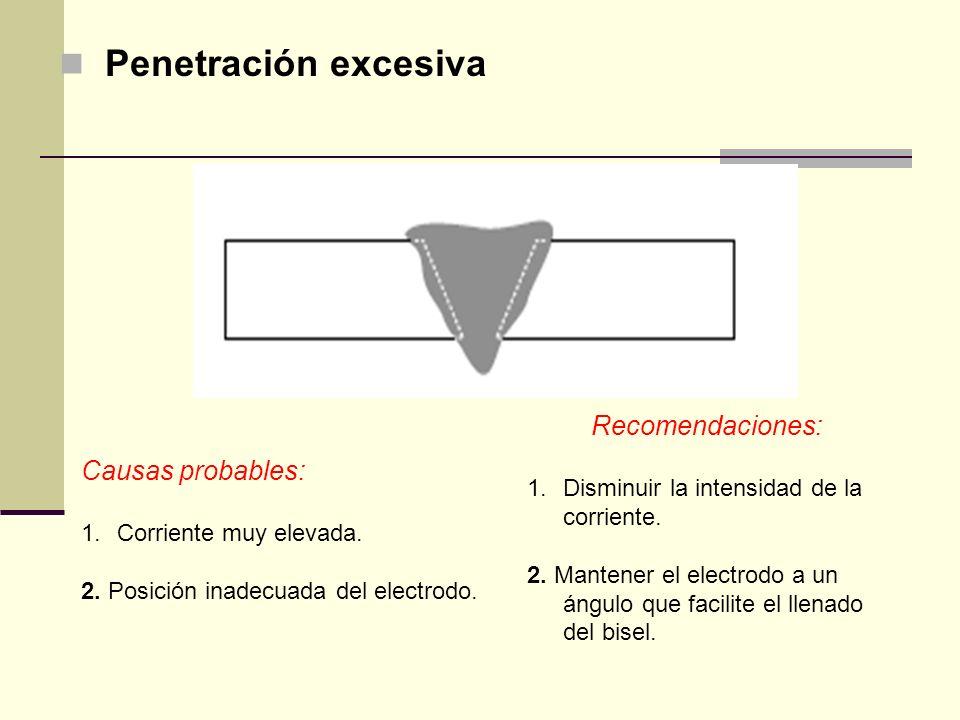 Penetración excesiva Recomendaciones: Causas probables: