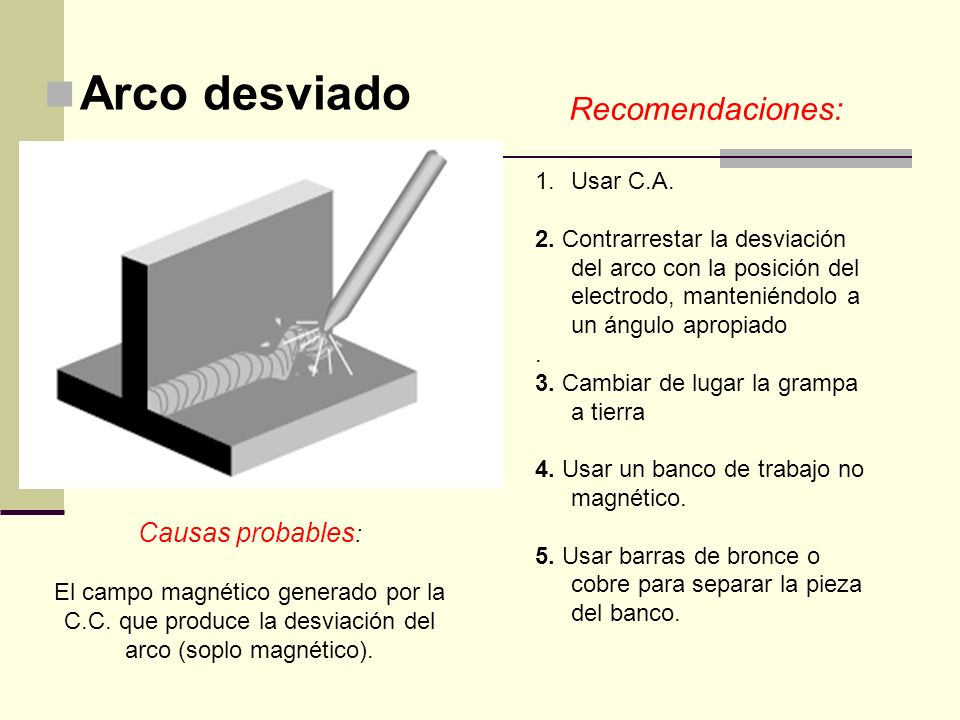 Arco desviado Recomendaciones: Causas probables: Usar C.A.