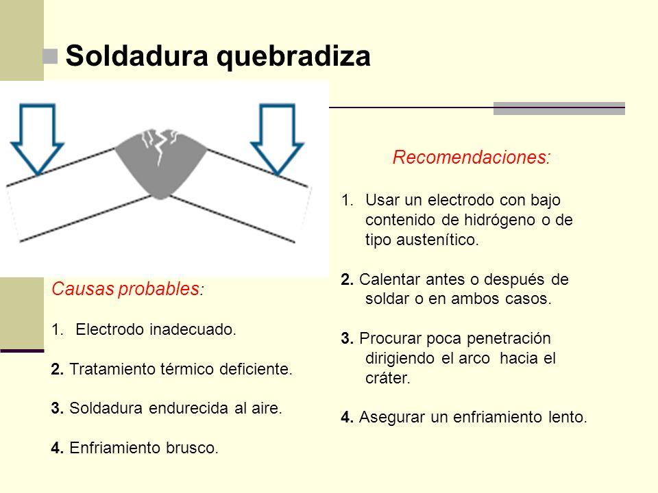 Soldadura quebradiza Recomendaciones: Causas probables: