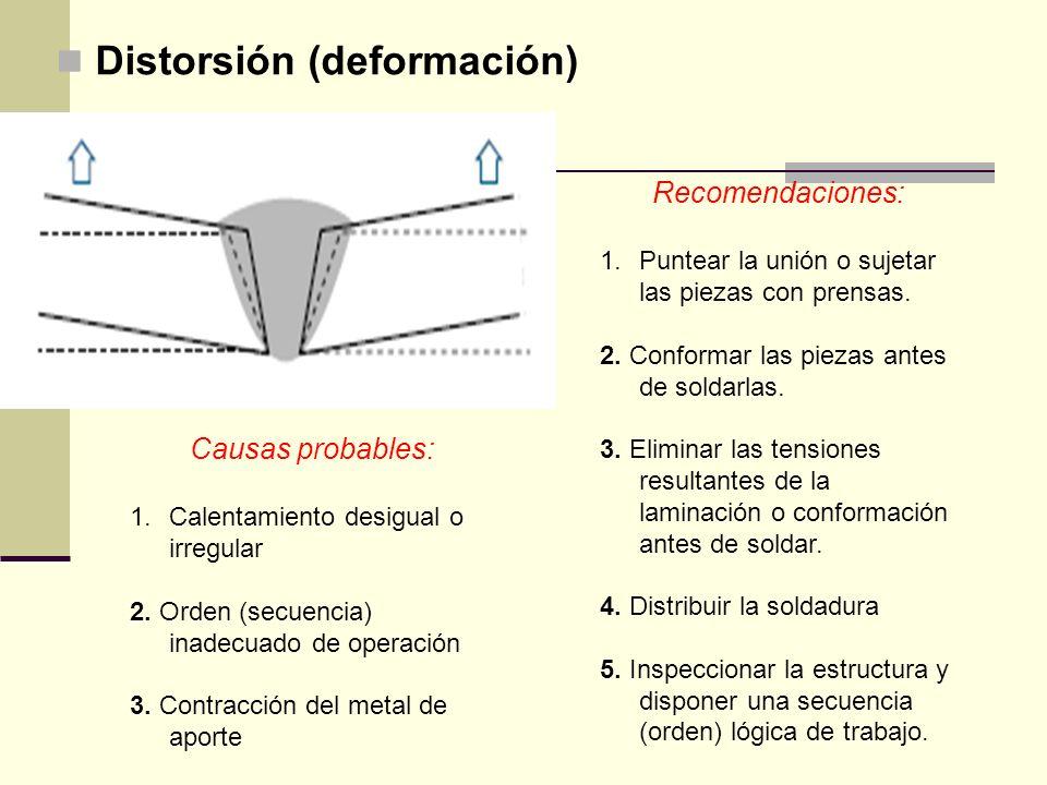 Distorsión (deformación)