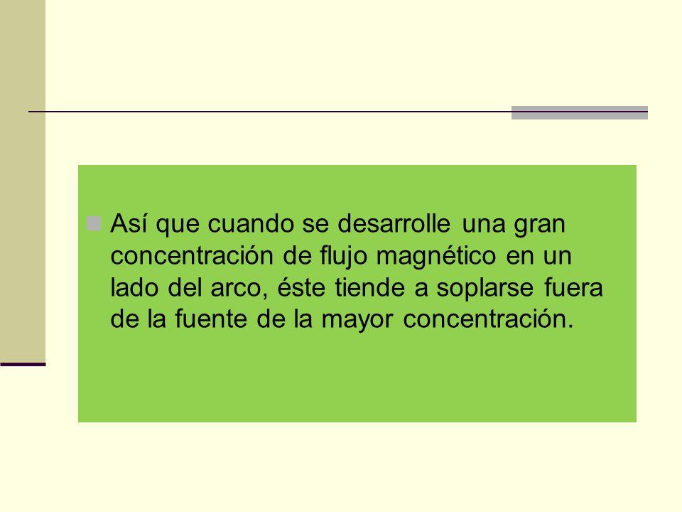 Así que cuando se desarrolle una gran concentración de flujo magnético en un lado del arco, éste tiende a soplarse fuera de la fuente de la mayor concentración.