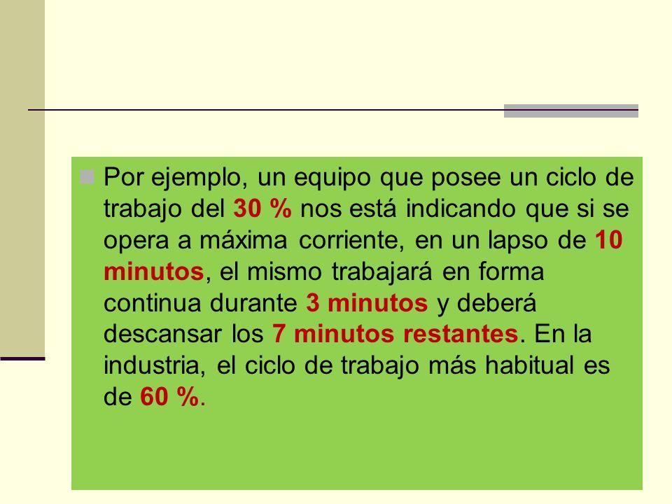 Por ejemplo, un equipo que posee un ciclo de trabajo del 30 % nos está indicando que si se opera a máxima corriente, en un lapso de 10 minutos, el mismo trabajará en forma continua durante 3 minutos y deberá descansar los 7 minutos restantes.