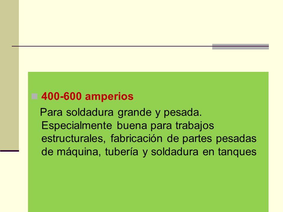 400-600 amperios