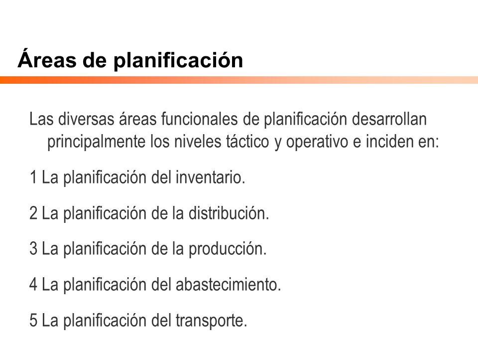 Áreas de planificación