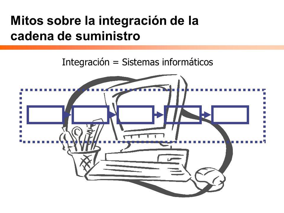 Mitos sobre la integración de la cadena de suministro