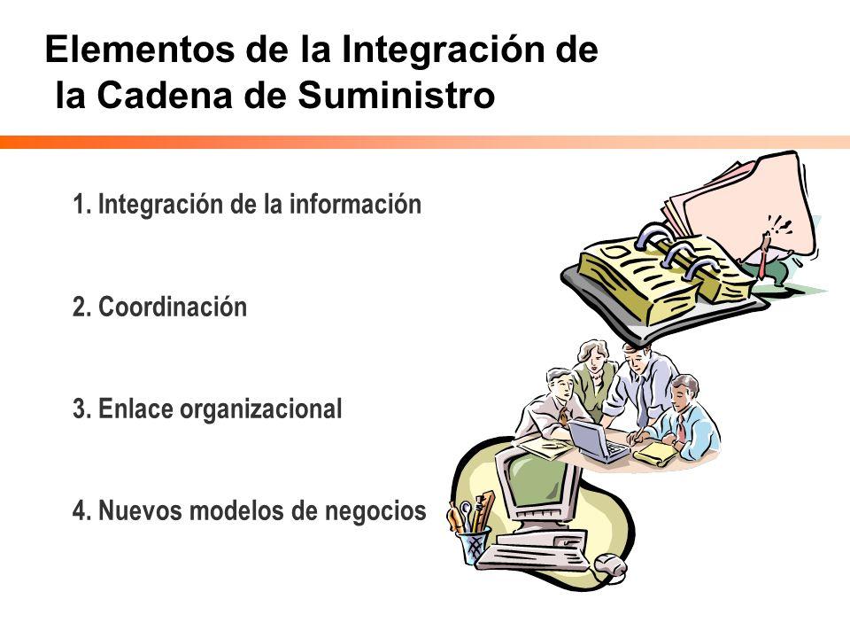Elementos de la Integración de la Cadena de Suministro