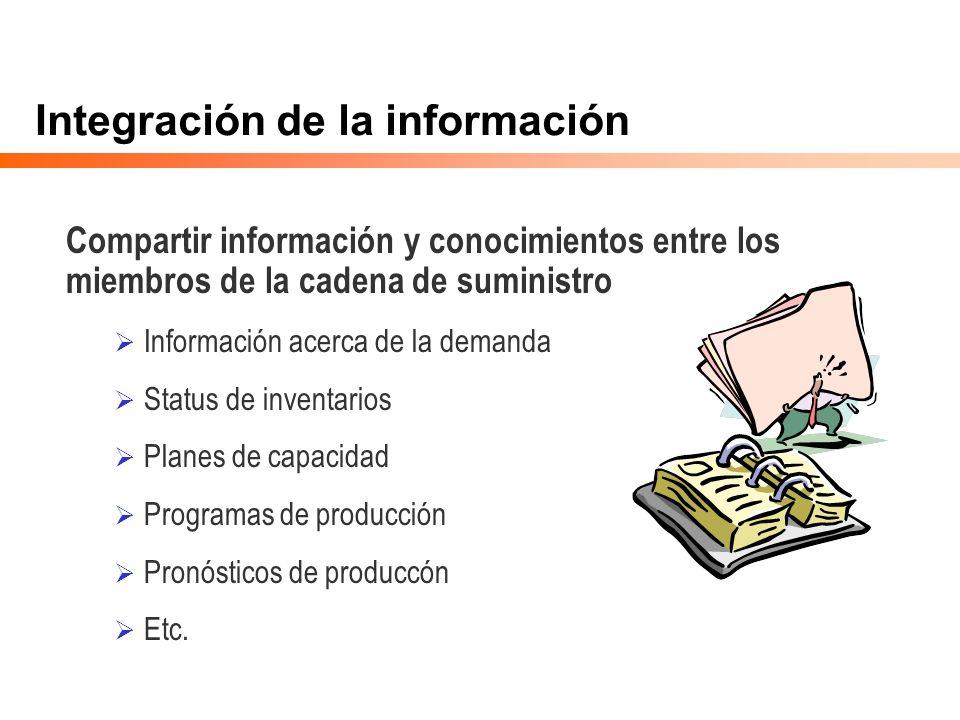 Integración de la información