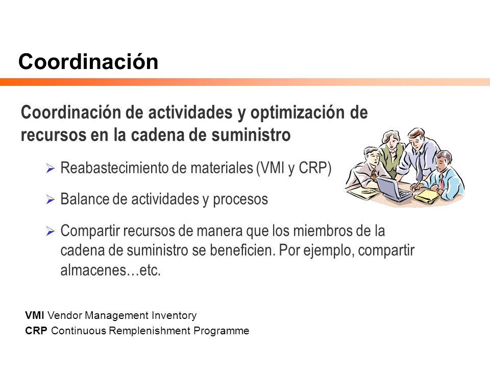Coordinación Coordinación de actividades y optimización de recursos en la cadena de suministro. Reabastecimiento de materiales (VMI y CRP)