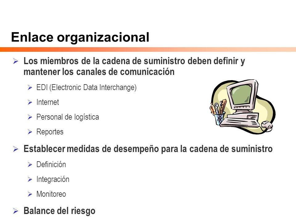 Enlace organizacional