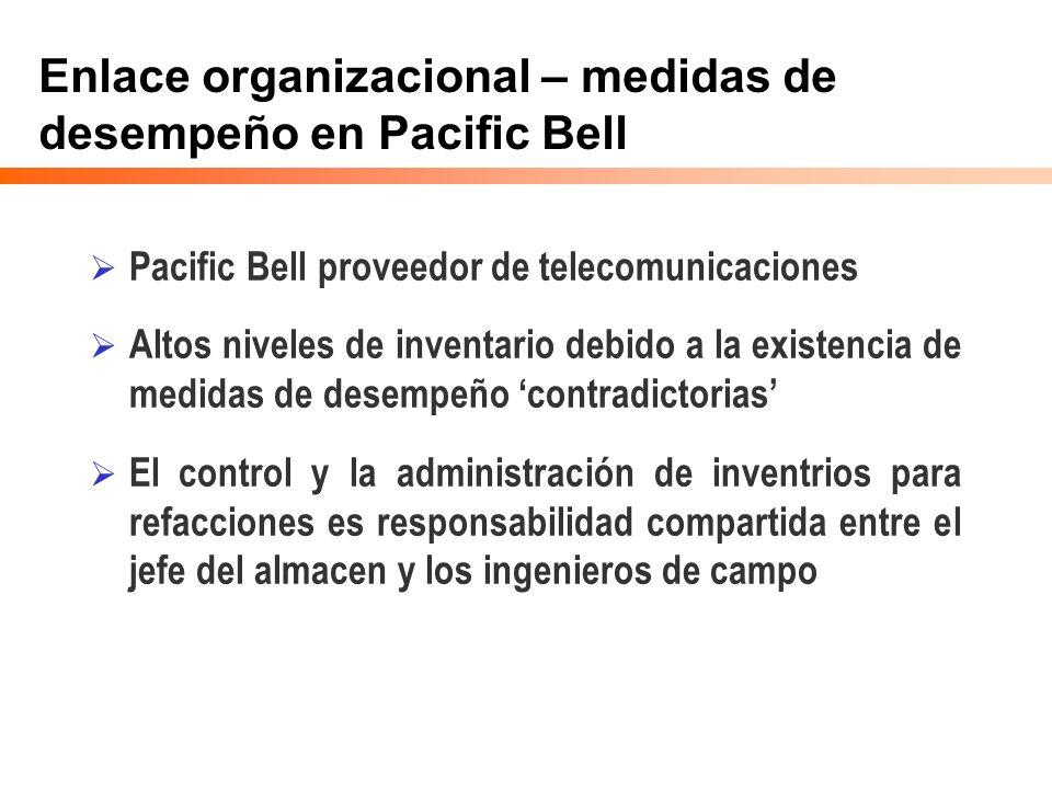 Enlace organizacional – medidas de desempeño en Pacific Bell