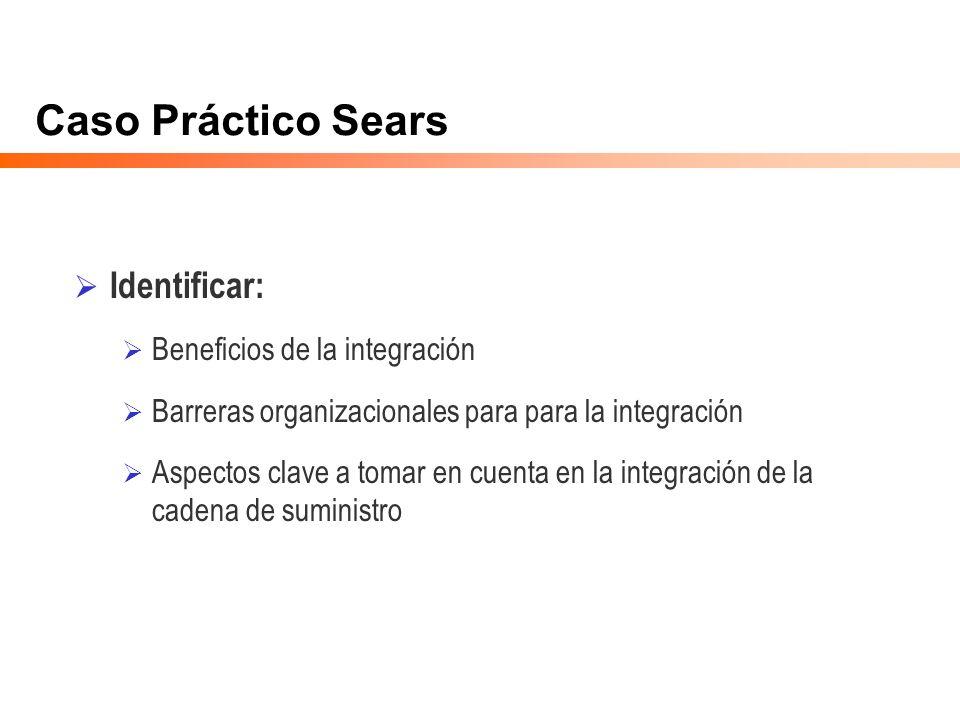 Caso Práctico Sears Identificar: Beneficios de la integración