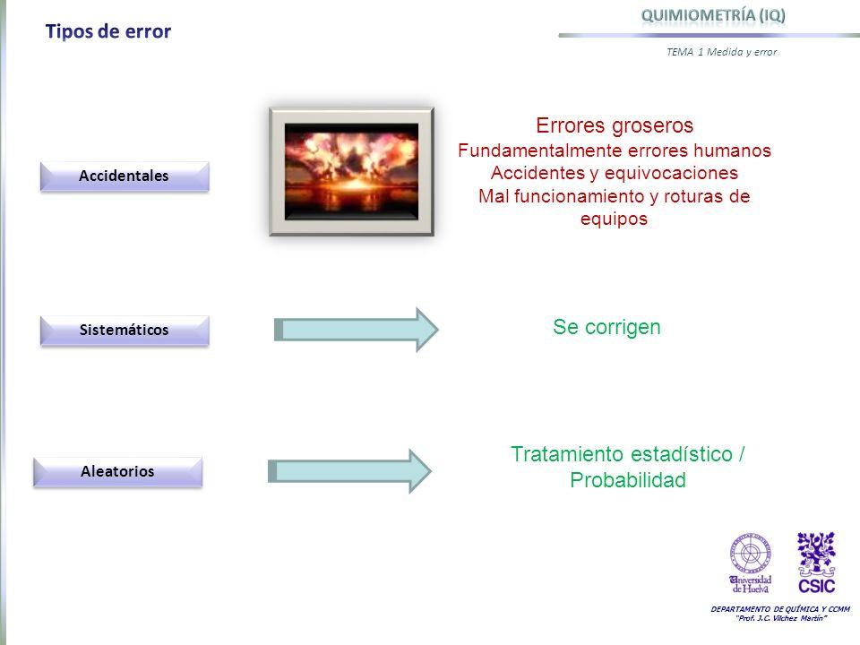 Tratamiento estadístico / Probabilidad