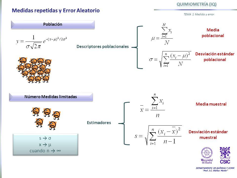 Medidas repetidas y Error Aleatorio