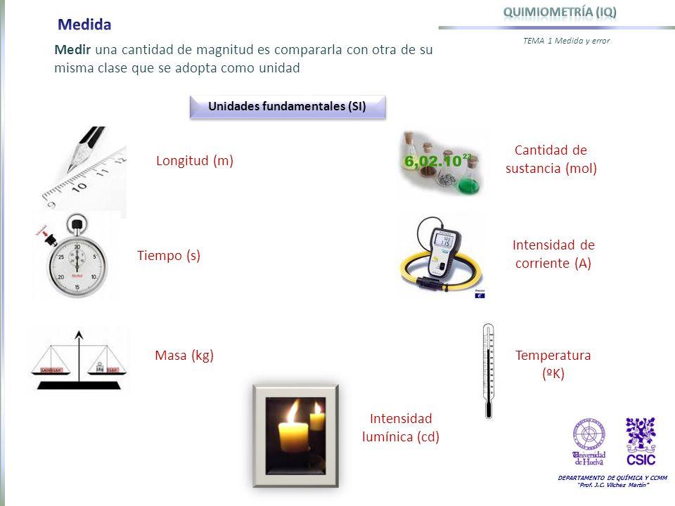 Unidades fundamentales (SI)