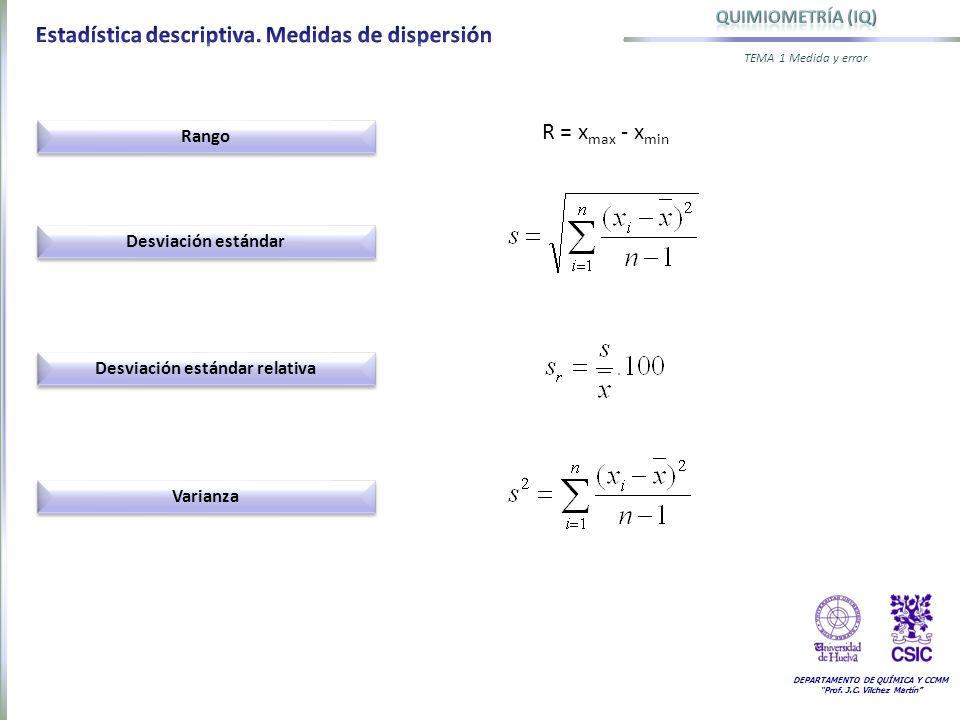 Desviación estándar relativa