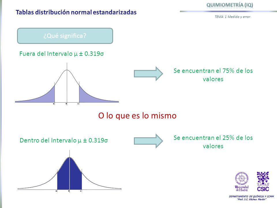 O lo que es lo mismo Tablas distribución normal estandarizadas