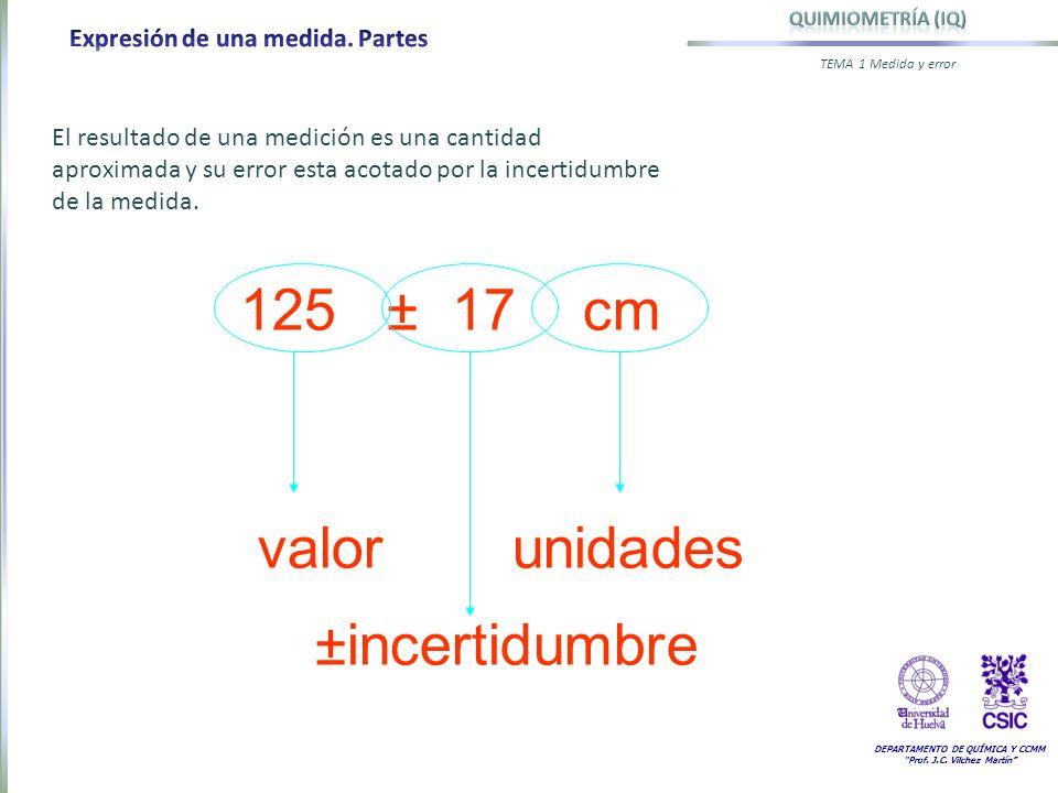 125 ± 17 cm valor unidades ±incertidumbre