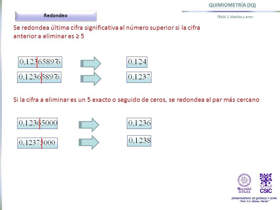 Redondeo Se redondea última cifra significativa al número superior si la cifra anterior a eliminar es ≥ 5.