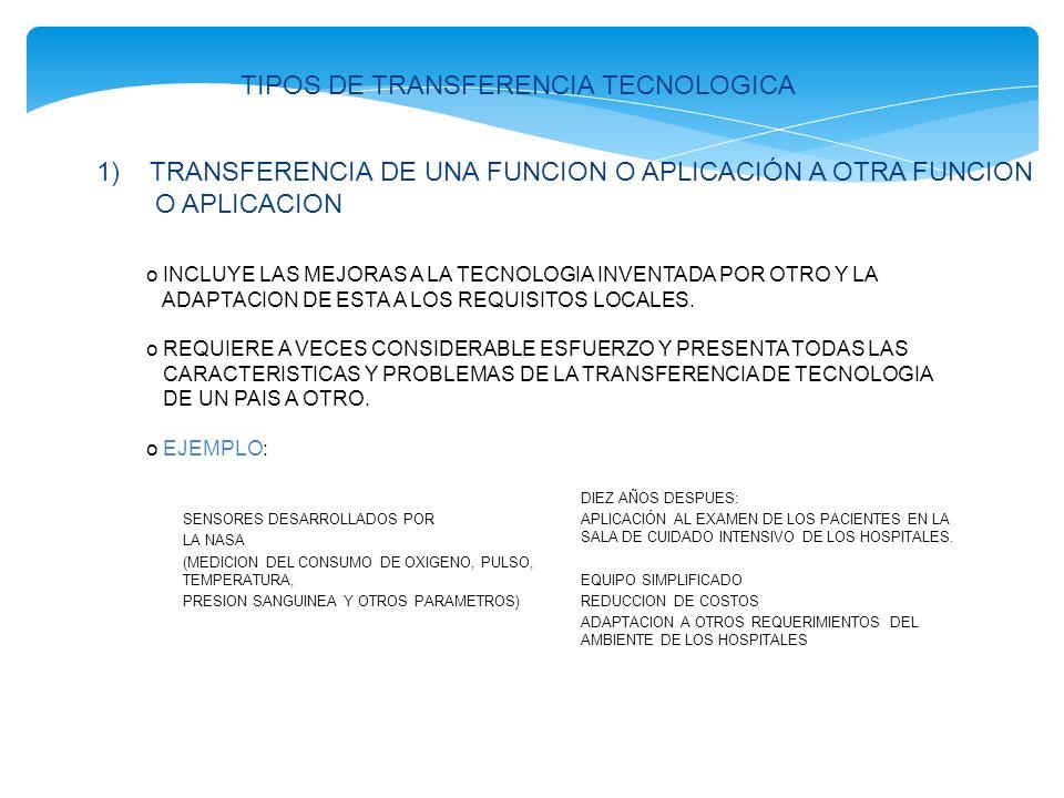 TIPOS DE TRANSFERENCIA TECNOLOGICA
