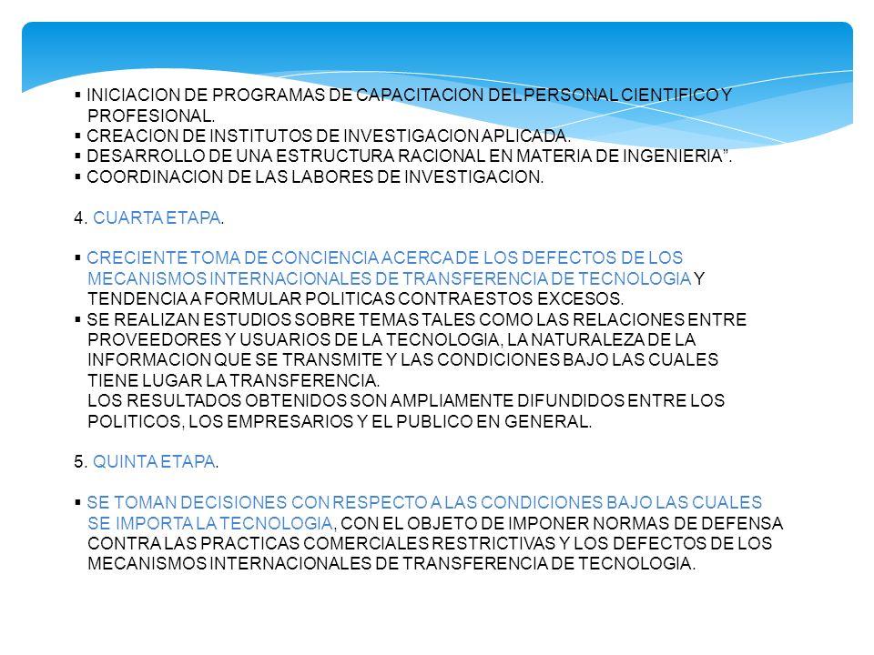 INICIACION DE PROGRAMAS DE CAPACITACION DEL PERSONAL CIENTIFICO Y