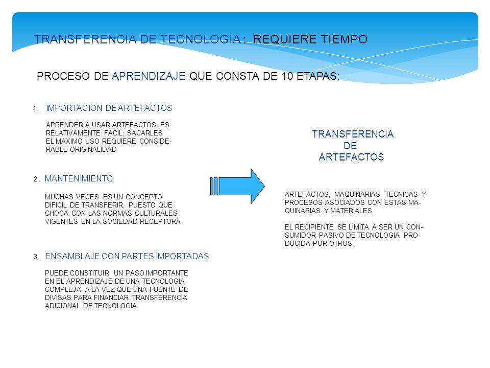 TRANSFERENCIA DE TECNOLOGIA : REQUIERE TIEMPO