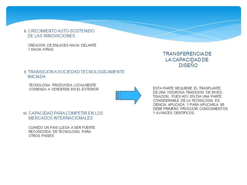 TRANSFERENCIA DE LA CAPACIDAD DE DISEÑO DE LAS INNOVACIONES INICIADA
